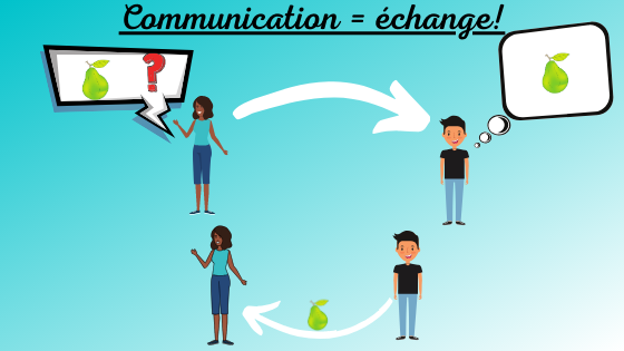 CM-communication
